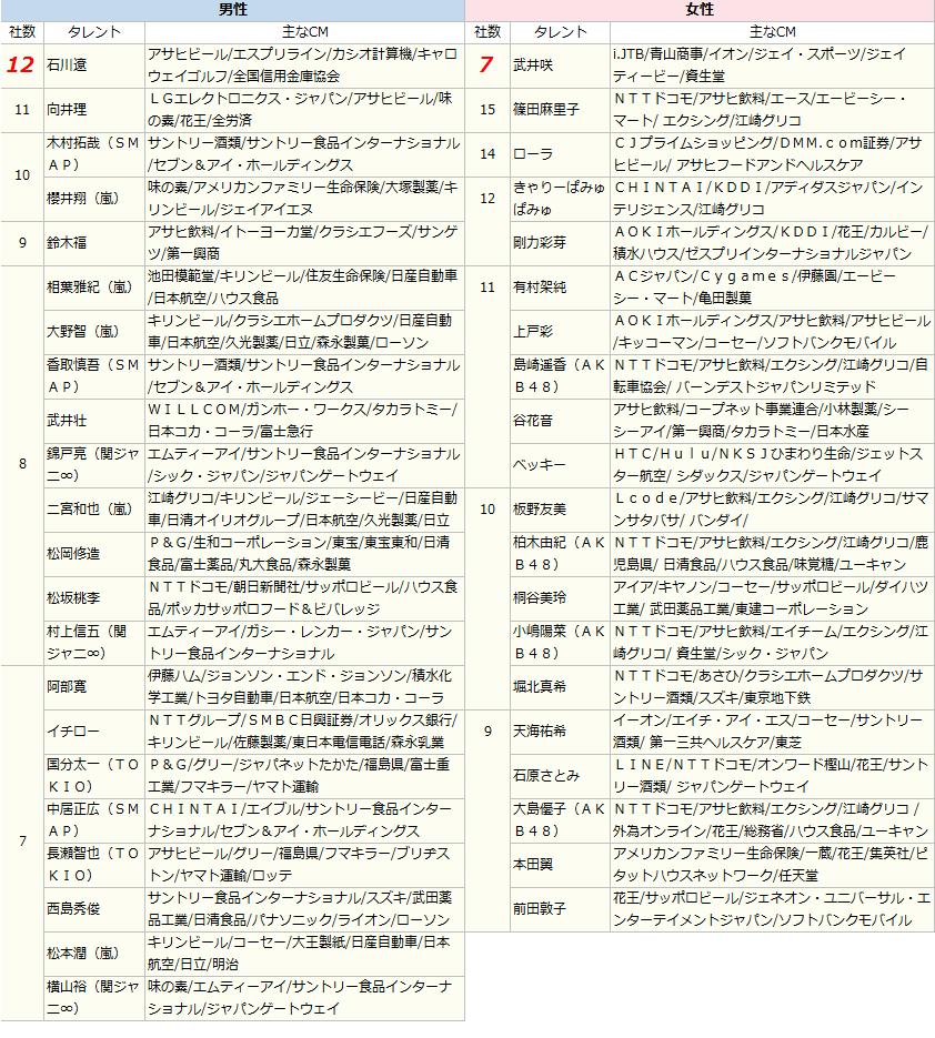 リング ハウス 上村 不動産 逮捕 フィー
